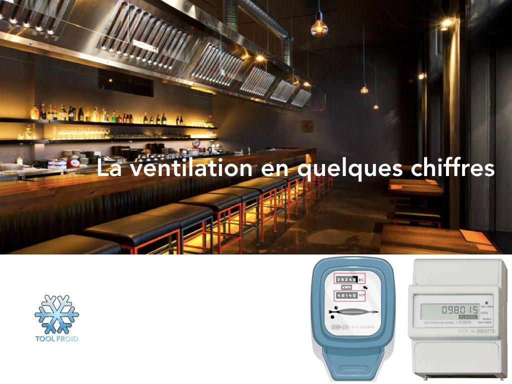 Bien gérer la ventilation de la cuisine de son restaurant